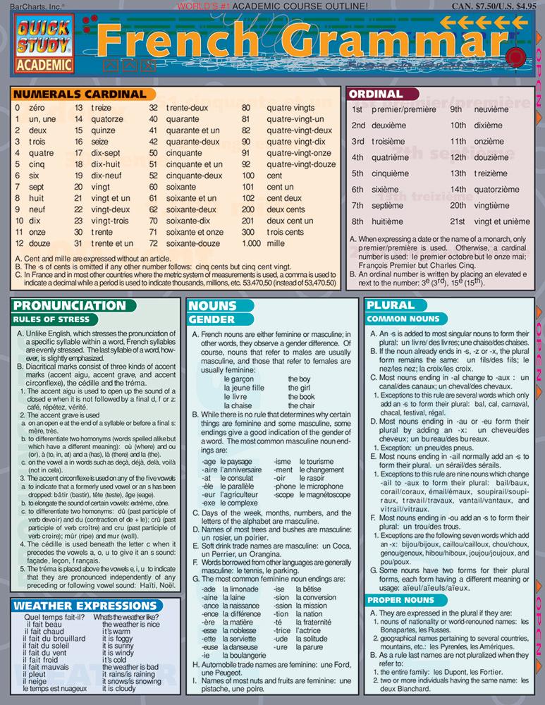 French-Grammar