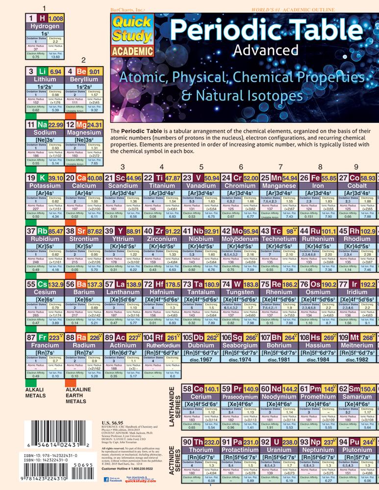 PERIODIC-TABLE-ADVANCED