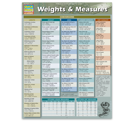 Weights & Measures
