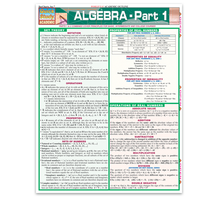 Quickstudy the worlds number one quick reference publisher algebra 1 fandeluxe Image collections