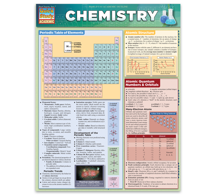 chemistry problems Organic chemistry practice problems the problem sets provided here are similar to those found on various kinds of standardized exams, such as gre, acs & mcat the questions are roughly organized by subject, and most sets have over 50 multiple choice problems to use a problem set, click on its descriptive title.