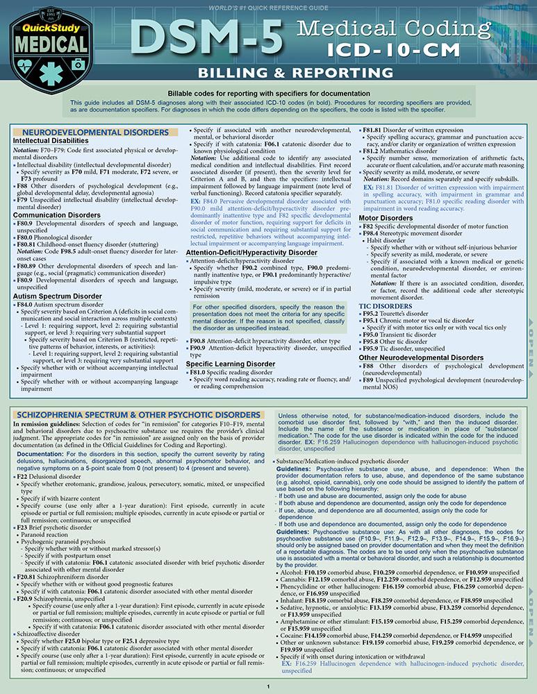 DSM-5 Medical Coding ICD-10-CM