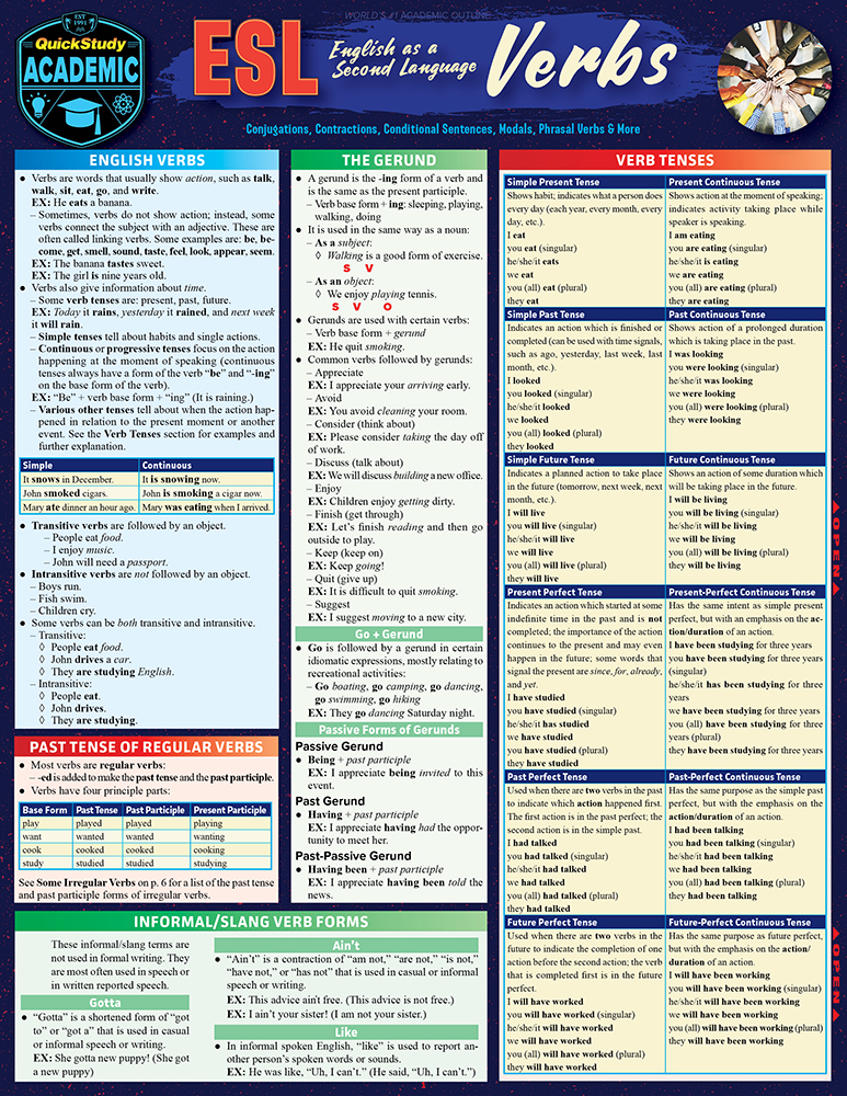 New releases quickstudy esl verbs urtaz Image collections