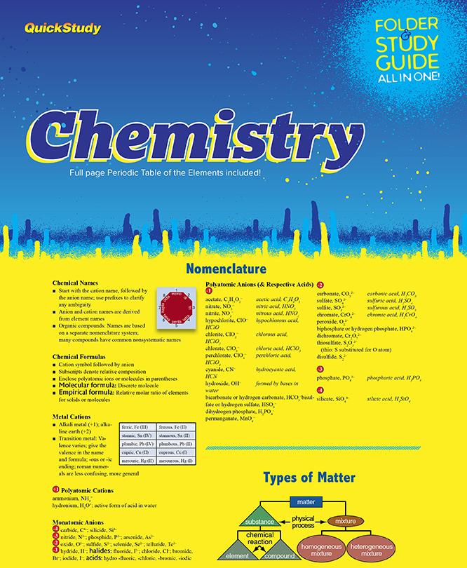 Chemistry Folder