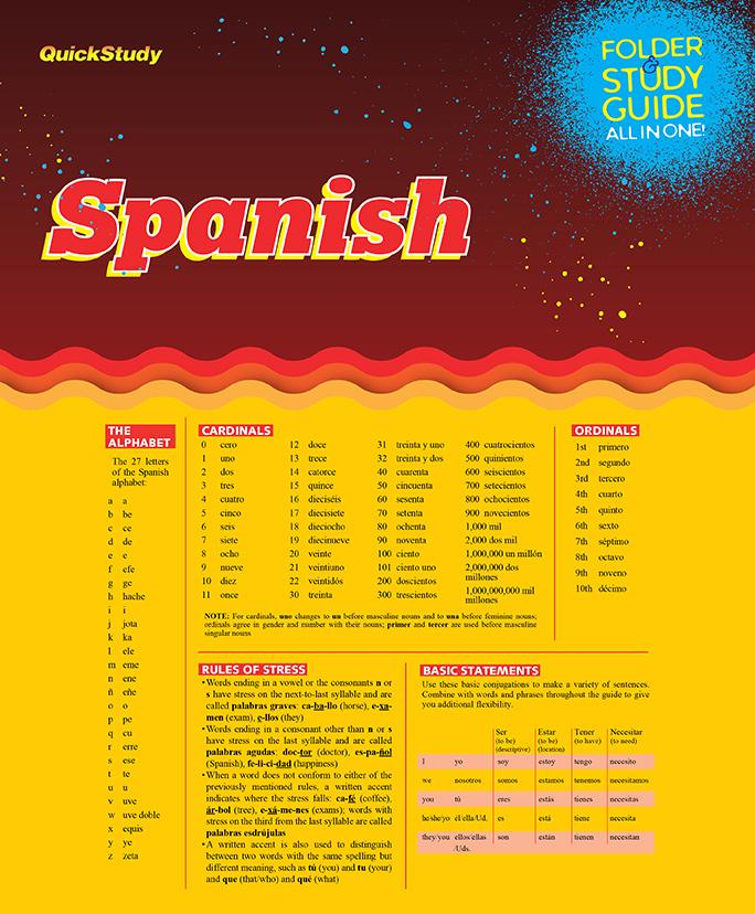 Spanish Folder